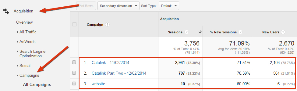 An overview of your campaigns in Google Analytics
