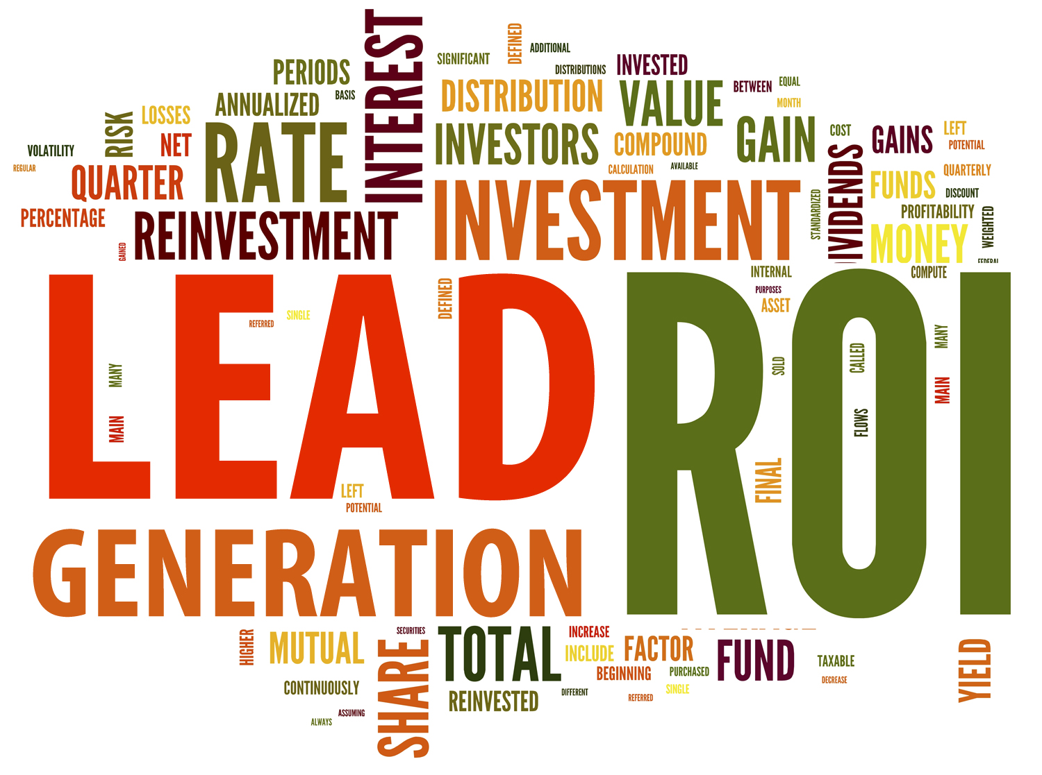 Lead generation ROI
