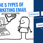 The 5 Types of Email Marketing