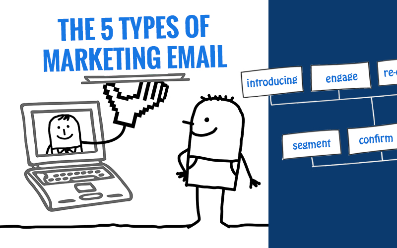 5 email marketing types
